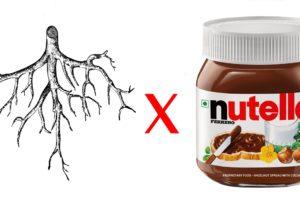 Raiz x Nutella