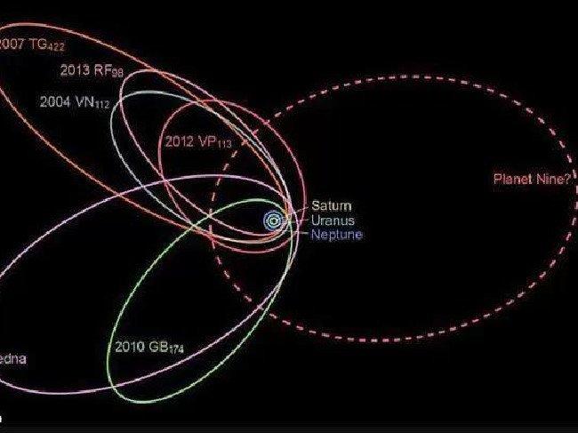 Planeta 9 nove