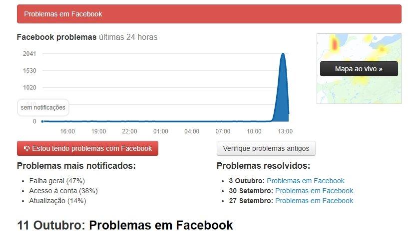 Usuários relatam problemas para acessar Facebook e Instagram