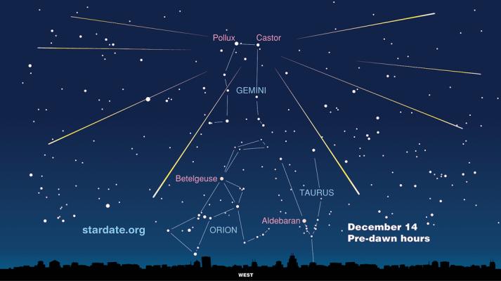 Como Localizar A Constela 231 227 O De G 234 Meos E Ver A Chuva De