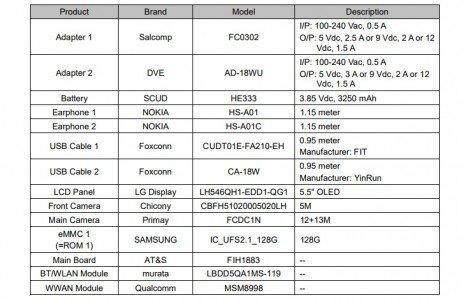 Os detalhes vazados do Nokia 9