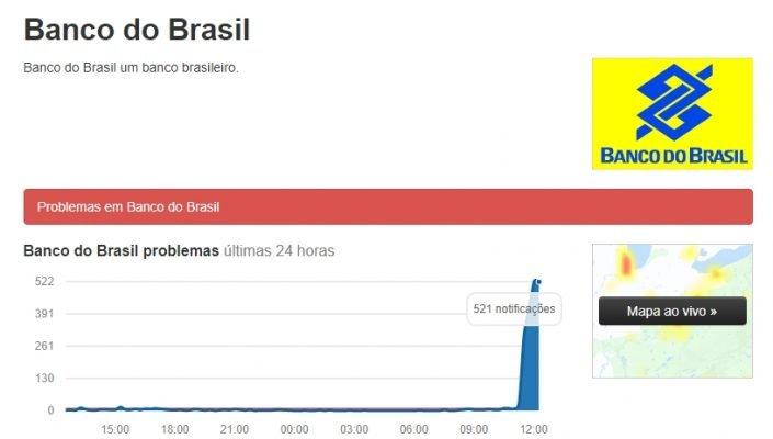Banco do Brasil fora do ar