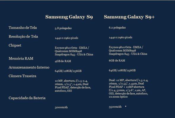 Conheça os novos Samsung Galaxy S9 e S9+