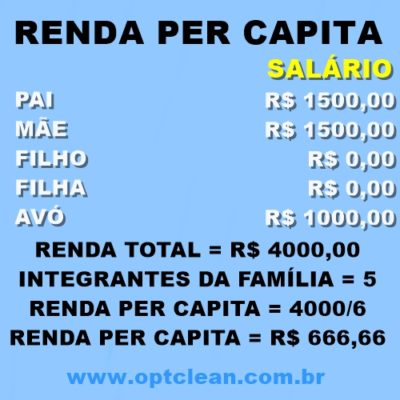 renda per capita