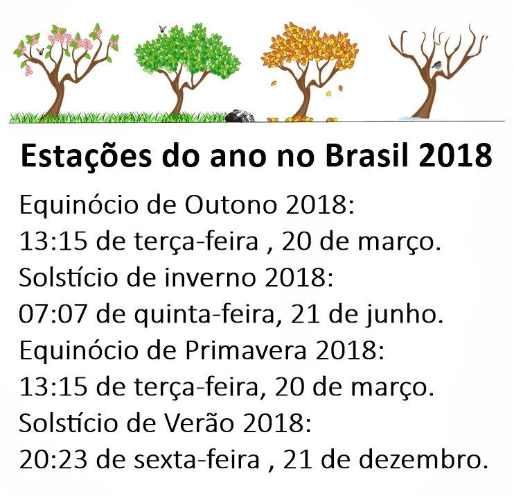 Mudanças de estações no Brasil em 2018