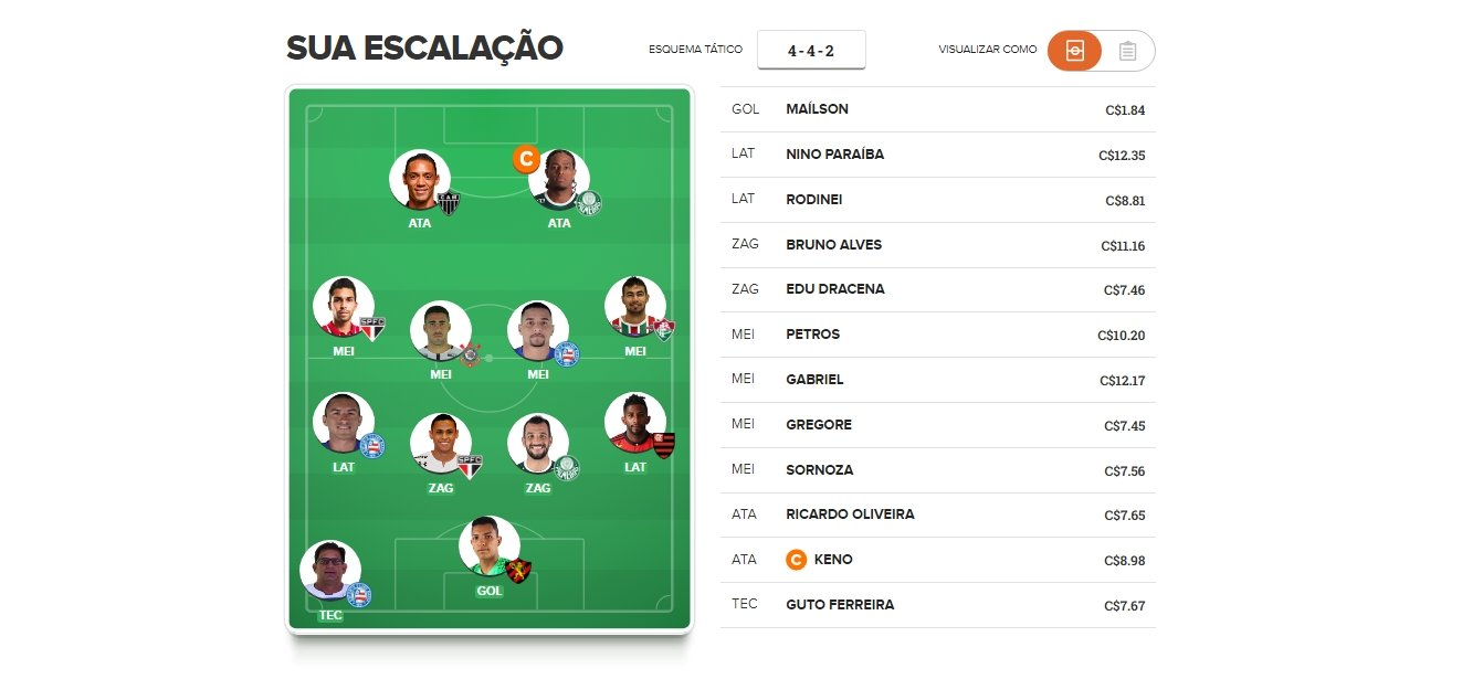 Dica de Time para escalar na 3 rodada do Cartola FC